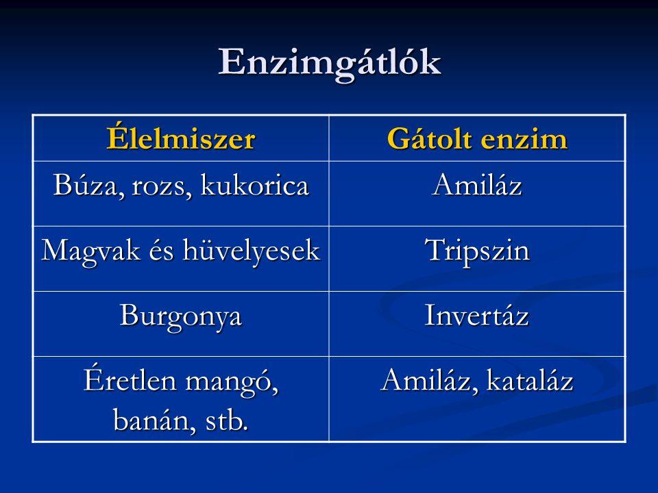 Enzimgátlók Élelmiszer Gátolt enzim Búza, rozs, kukorica Amiláz Magvak és hüvelyesek Tripszin BurgonyaInvertáz Éretlen mangó, banán, stb. Amiláz, kata