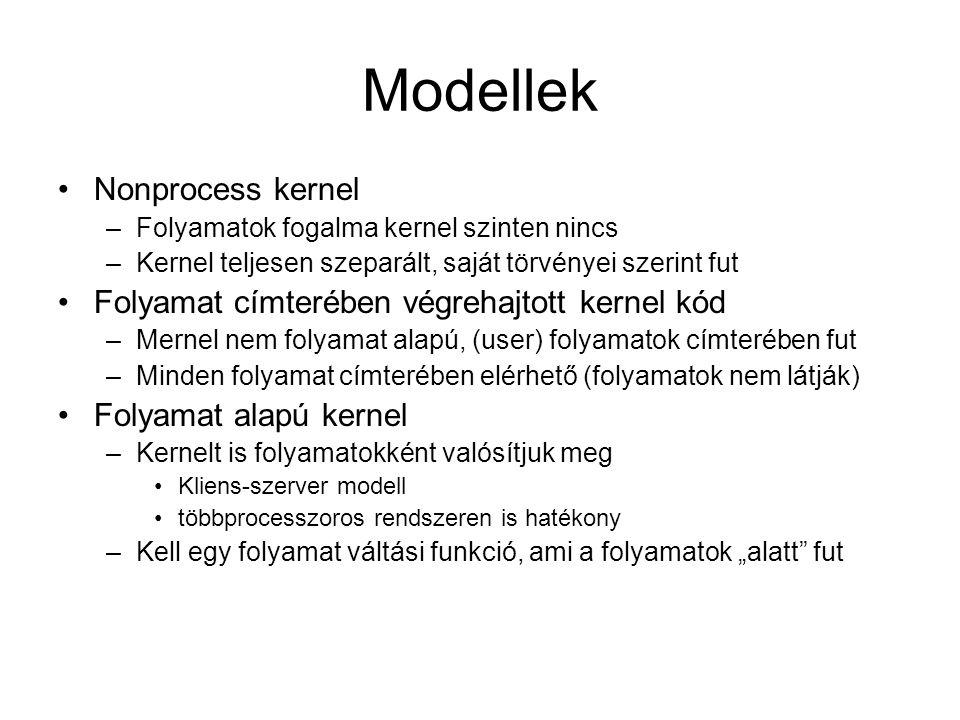 """Modellek Nonprocess kernel –Folyamatok fogalma kernel szinten nincs –Kernel teljesen szeparált, saját törvényei szerint fut Folyamat címterében végrehajtott kernel kód –Mernel nem folyamat alapú, (user) folyamatok címterében fut –Minden folyamat címterében elérhető (folyamatok nem látják) Folyamat alapú kernel –Kernelt is folyamatokként valósítjuk meg Kliens-szerver modell többprocesszoros rendszeren is hatékony –Kell egy folyamat váltási funkció, ami a folyamatok """"alatt fut"""