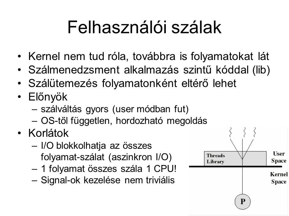 Kernel nem tud róla, továbbra is folyamatokat lát Szálmenedzsment alkalmazás szintű kóddal (lib) Szálütemezés folyamatonként eltérő lehet Előnyök –szálváltás gyors (user módban fut) –OS-től független, hordozható megoldás Korlátok –I/O blokkolhatja az összes folyamat-szálat (aszinkron I/O) –1 folyamat összes szála 1 CPU.