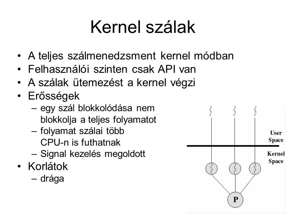 A teljes szálmenedzsment kernel módban Felhasználói szinten csak API van A szálak ütemezést a kernel végzi Erősségek –egy szál blokkolódása nem blokkolja a teljes folyamatot –folyamat szálai több CPU-n is futhatnak –Signal kezelés megoldott Korlátok –drága