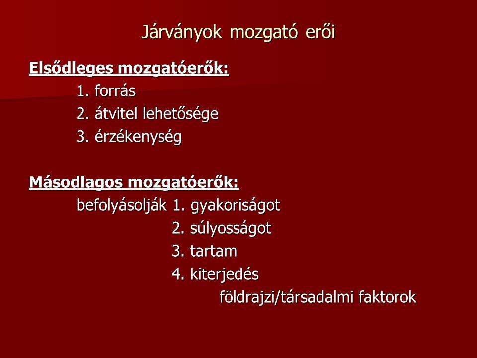 Járványok mozgató erői Elsődleges mozgatóerők: 1. forrás 2. átvitel lehetősége 3. érzékenység Másodlagos mozgatóerők: befolyásolják 1. gyakoriságot 2.