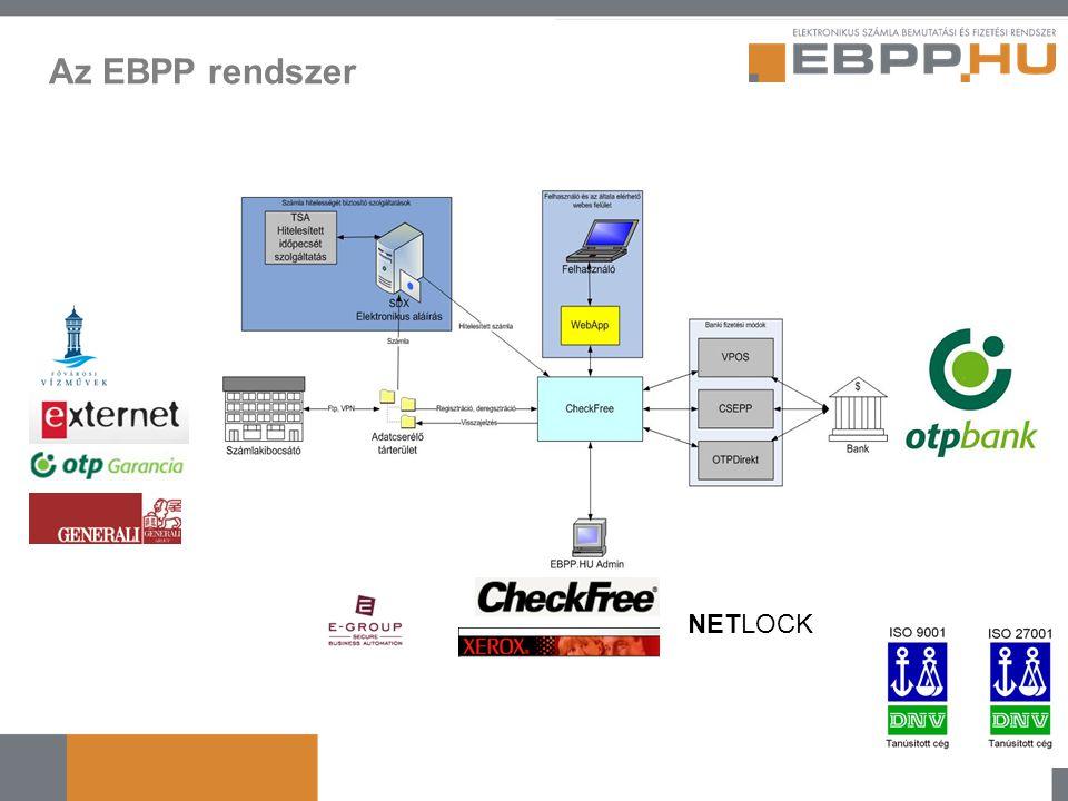 Az EBPP rendszer NETLOCK