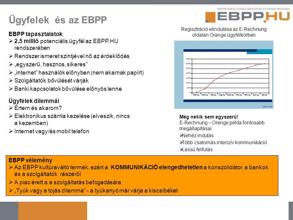 Ügyfelek és az EBPP Még nekik sem egyszerű! E-Rechnung – Orange példa fontosabb megállapításai:  Nehéz indulás  Több csatornás intenzív kommunikáció