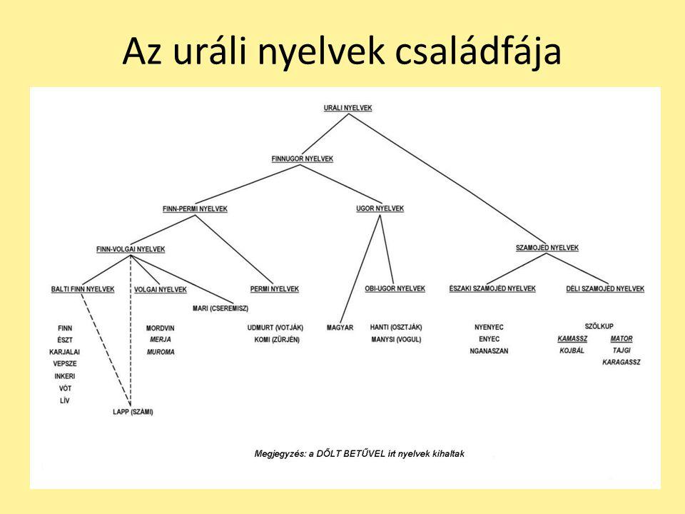 Az uráli nyelvek családfája