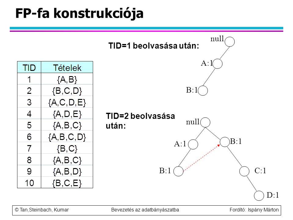 © Tan,Steinbach, Kumar Bevezetés az adatbányászatba Fordító: Ispány Márton FP-fa konstrukciója null A:1 B:1 null A:1 B:1 C:1 D:1 TID=1 beolvasása után