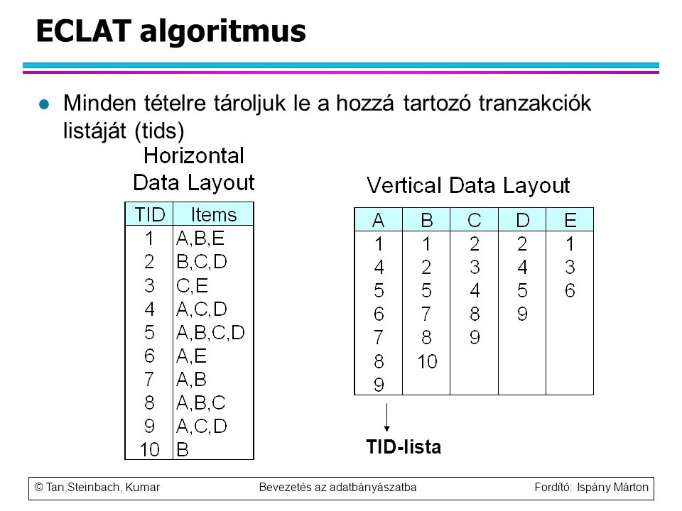 © Tan,Steinbach, Kumar Bevezetés az adatbányászatba Fordító: Ispány Márton ECLAT algoritmus l Minden tételre tároljuk le a hozzá tartozó tranzakciók l