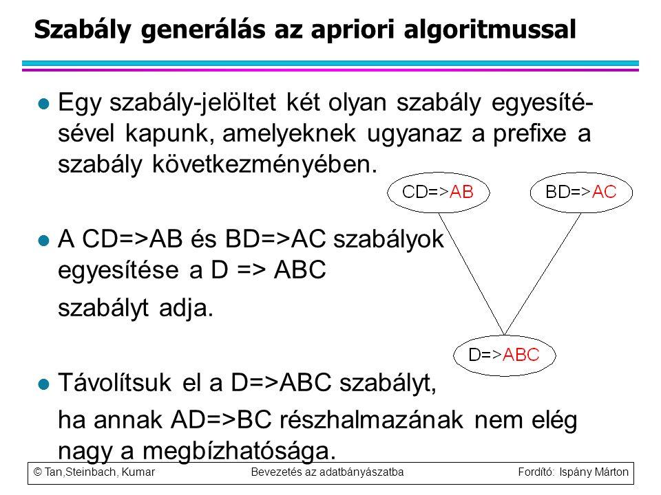 © Tan,Steinbach, Kumar Bevezetés az adatbányászatba Fordító: Ispány Márton Szabály generálás az apriori algoritmussal l Egy szabály-jelöltet két olyan
