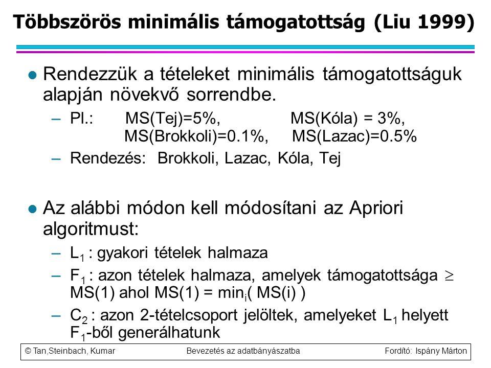 © Tan,Steinbach, Kumar Bevezetés az adatbányászatba Fordító: Ispány Márton Többszörös minimális támogatottság (Liu 1999) l Rendezzük a tételeket minim
