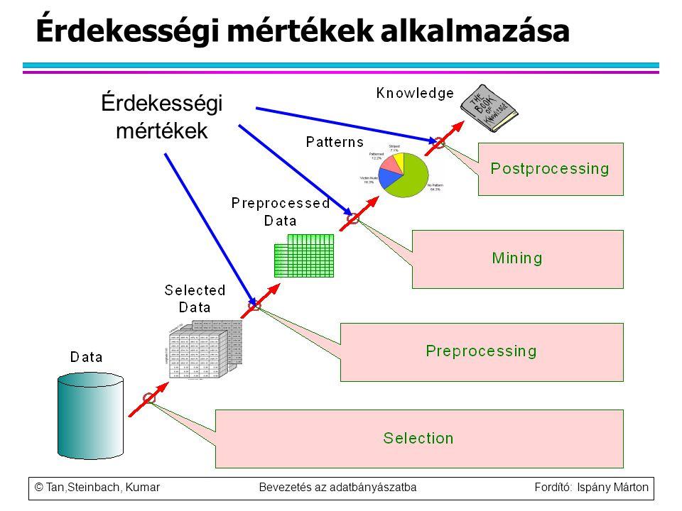 © Tan,Steinbach, Kumar Bevezetés az adatbányászatba Fordító: Ispány Márton Érdekességi mértékek alkalmazása Érdekességi mértékek