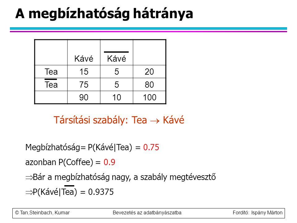© Tan,Steinbach, Kumar Bevezetés az adatbányászatba Fordító: Ispány Márton A megbízhatóság hátránya Kávé Tea15520 Tea75580 9010100 Társítási szabály: