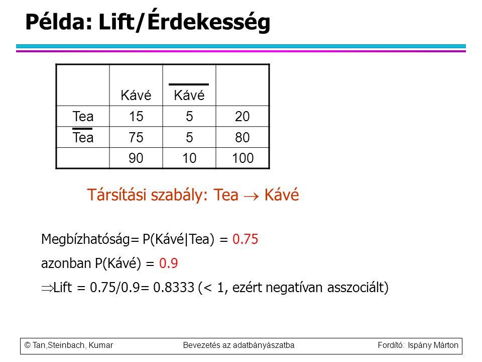 © Tan,Steinbach, Kumar Bevezetés az adatbányászatba Fordító: Ispány Márton Példa: Lift/Érdekesség Kávé Tea15520 Tea75580 9010100 Társítási szabály: Te