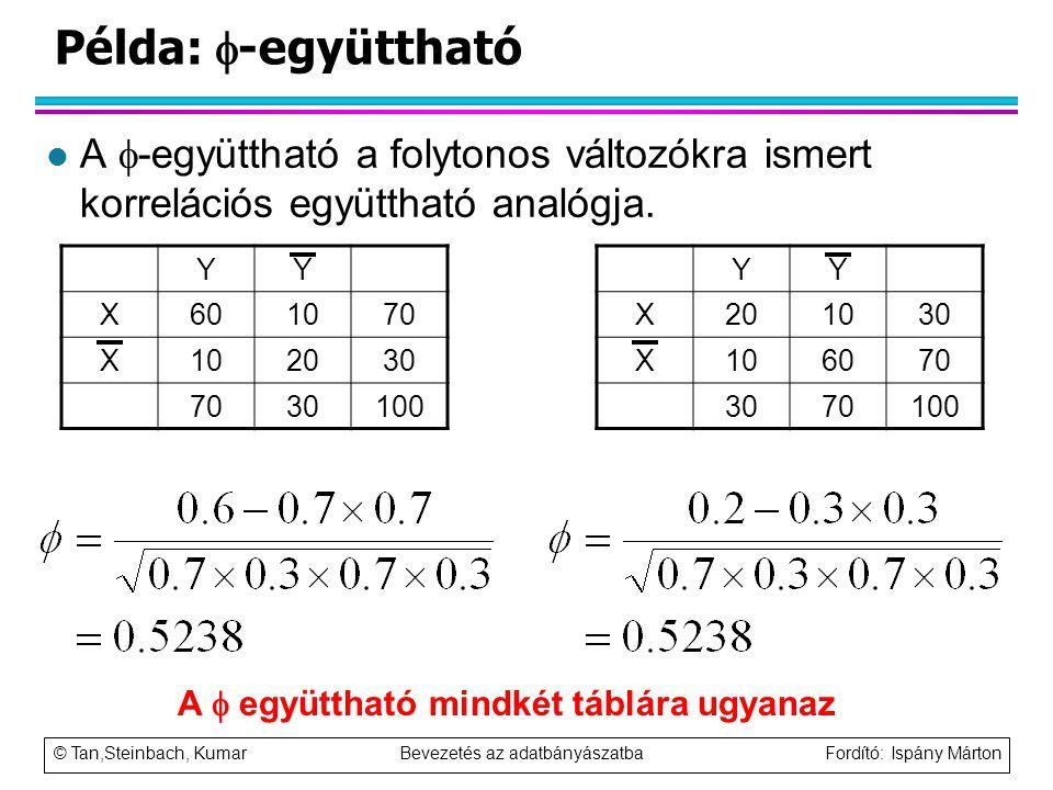© Tan,Steinbach, Kumar Bevezetés az adatbányászatba Fordító: Ispány Márton Példa:  -együttható l A  -együttható a folytonos változókra ismert korrel