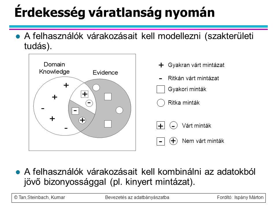 © Tan,Steinbach, Kumar Bevezetés az adatbányászatba Fordító: Ispány Márton Érdekesség váratlanság nyomán l A felhasználók várakozásait kell modellezni