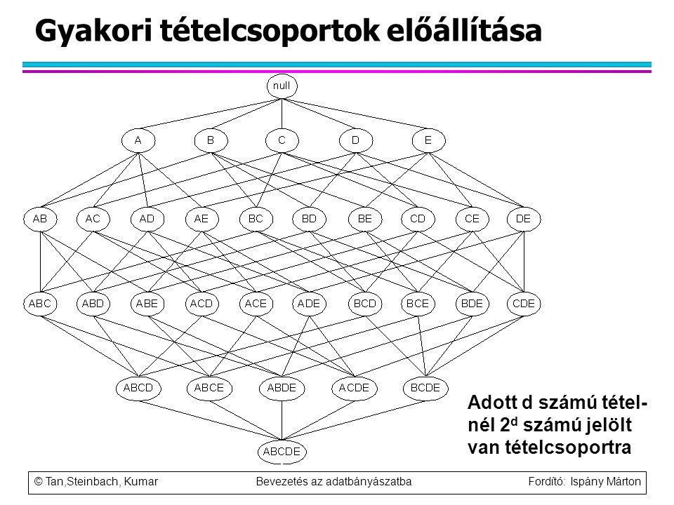 © Tan,Steinbach, Kumar Bevezetés az adatbányászatba Fordító: Ispány Márton Gyakori tételcsoportok előállítása Adott d számú tétel- nél 2 d számú jelöl