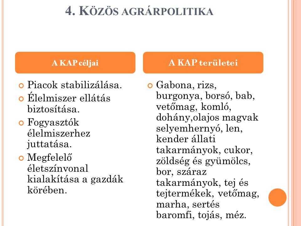 4. K ÖZÖS AGRÁRPOLITIKA Piacok stabilizálása. Élelmiszer ellátás biztosítása.
