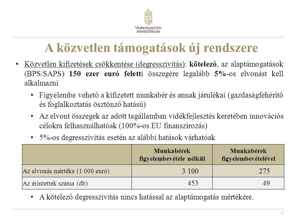 17 A közvetlen támogatások új rendszere Közvetlen kifizetések csökkentése (degresszivitás): kötelező, az alaptámogatások (BPS/SAPS) 150 ezer euró fele