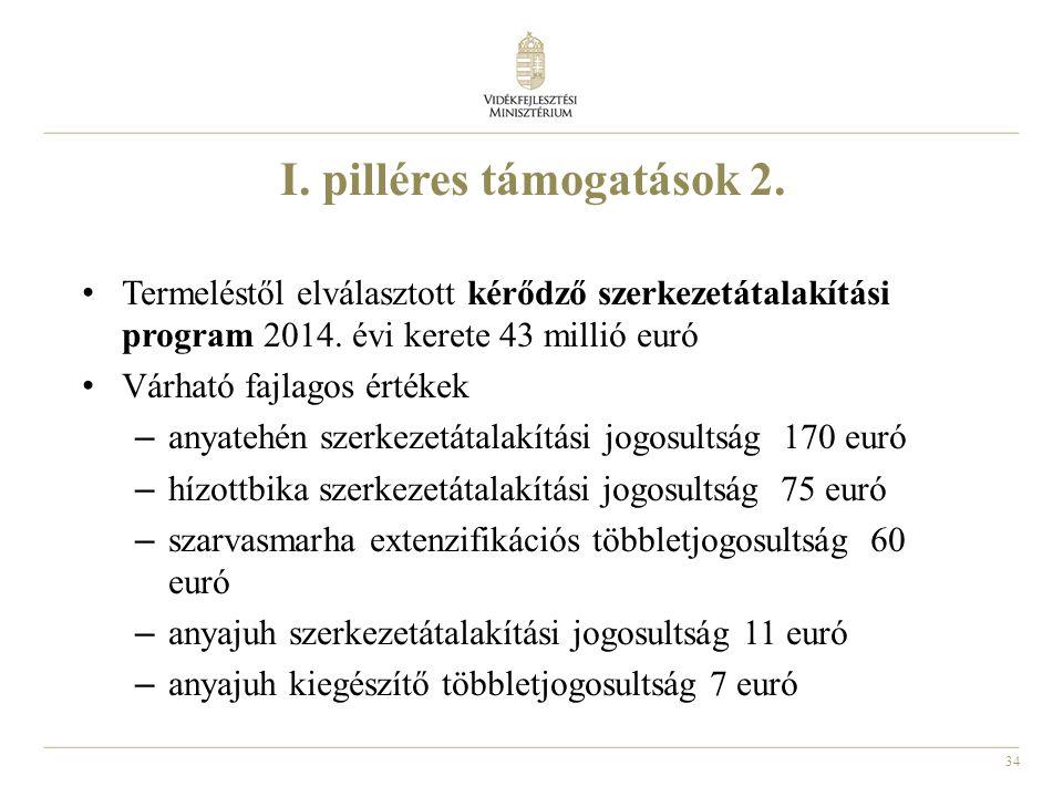 34 I. pilléres támogatások 2. Termeléstől elválasztott kérődző szerkezetátalakítási program 2014. évi kerete 43 millió euró Várható fajlagos értékek –