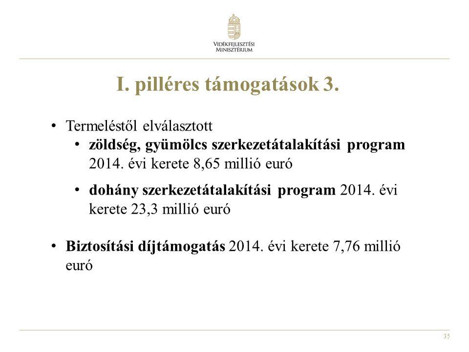 35 I. pilléres támogatások 3. Termeléstől elválasztott zöldség, gyümölcs szerkezetátalakítási program 2014. évi kerete 8,65 millió euró dohány szerkez