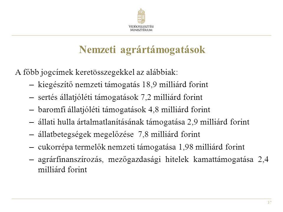 37 Nemzeti agrártámogatások A főbb jogcímek keretösszegekkel az alábbiak: – kiegészítő nemzeti támogatás 18,9 milliárd forint – sertés állatjóléti tám