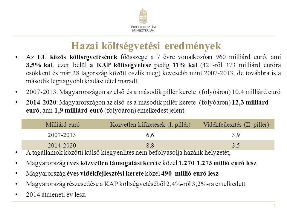5 KAP új célkitűzései (2014-2020) 1.Életképes élelmiszertermelés: a mezőgazdasági jövedelmek és a szektor versenyképességének javítása 2.Természeti erőforrásokkal való fenntartható gazdálkodás: a mezőgazdaság által előállított közjavak ellentételezése és ösztönözése 3.Kiegyensúlyozott területi fejlődés: a vidéki közösségek és vidéki munkahelyek fenntartása