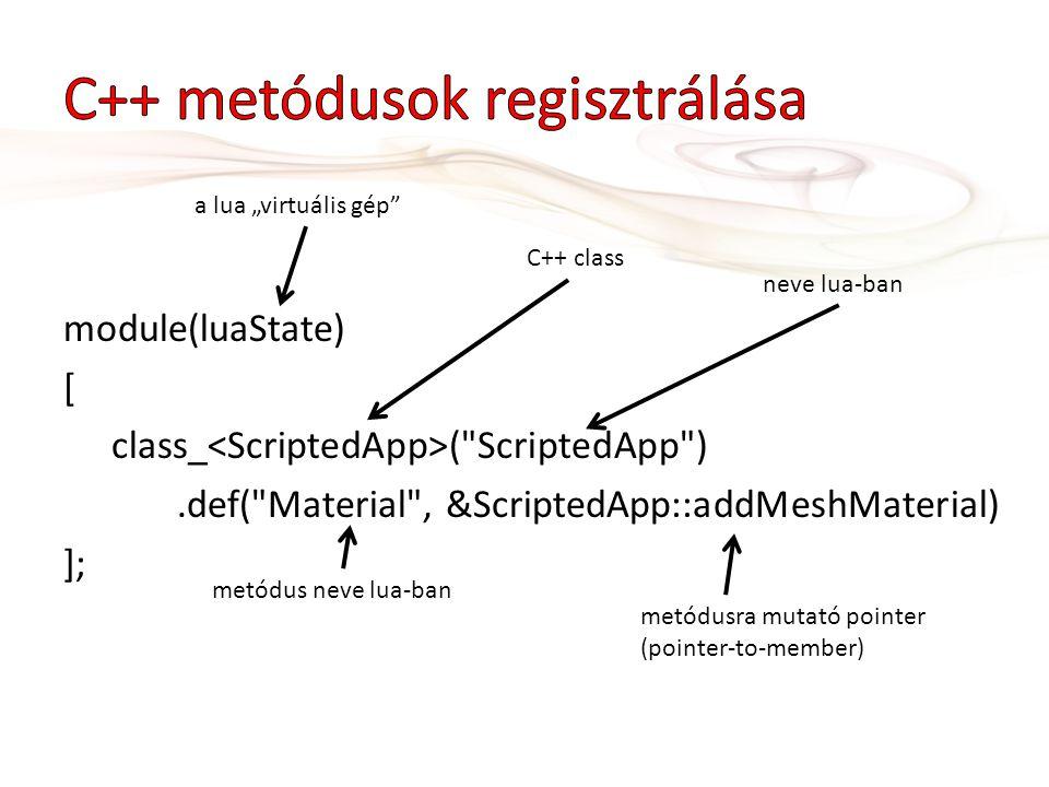 module(luaState) [ class_ (