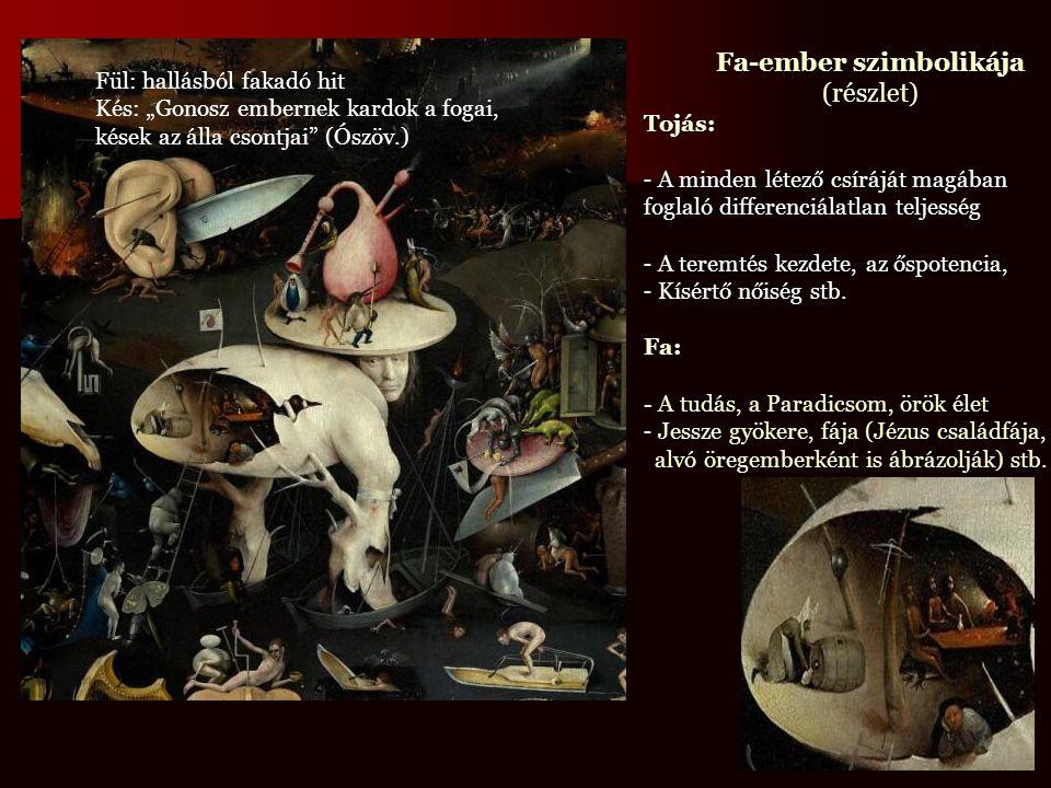 Fa-ember szimbolikája (részlet)Tojás: - A minden létező csíráját magában foglaló differenciálatlan teljesség - A teremtés kezdete, az őspotencia, - Kí