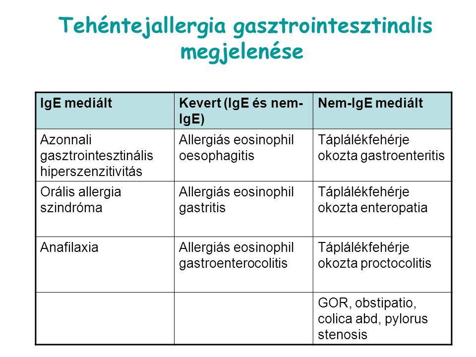 Tehéntejallergia gasztrointesztinalis megjelenése IgE mediáltKevert (IgE és nem- IgE) Nem-IgE mediált Azonnali gasztrointesztinális hiperszenzitivitás