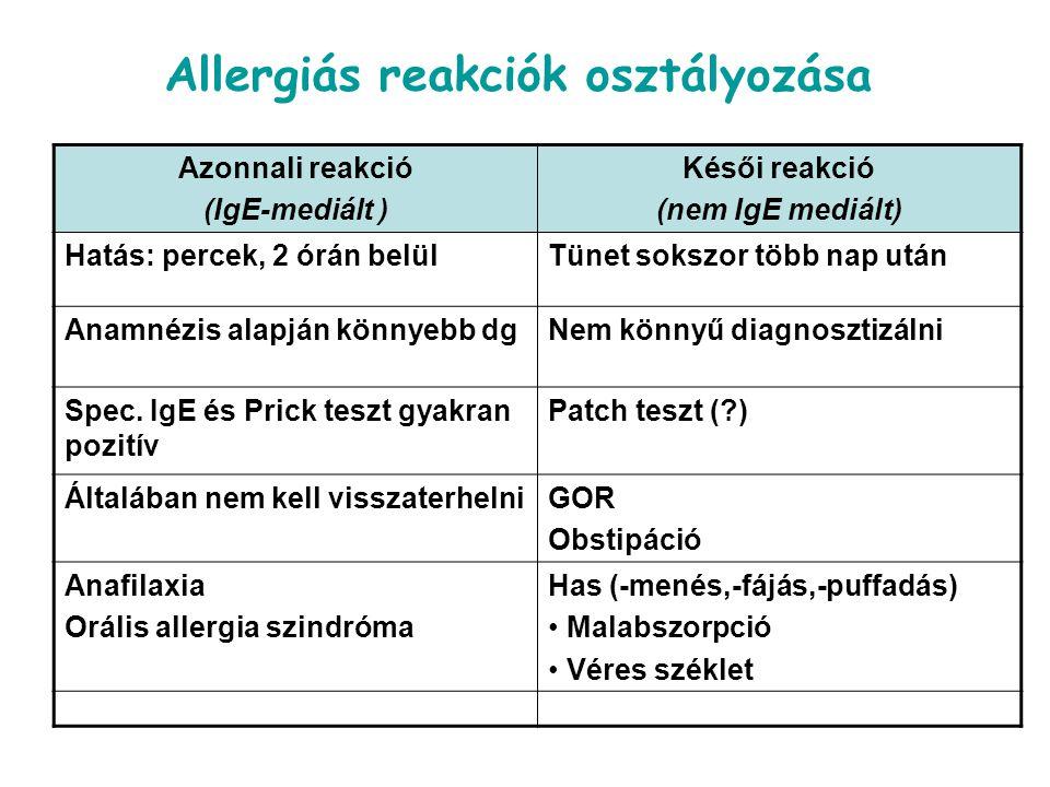 Allergiás reakciók osztályozása Azonnali reakció (IgE-mediált ) Késői reakció (nem IgE mediált) Hatás: percek, 2 órán belülTünet sokszor több nap után