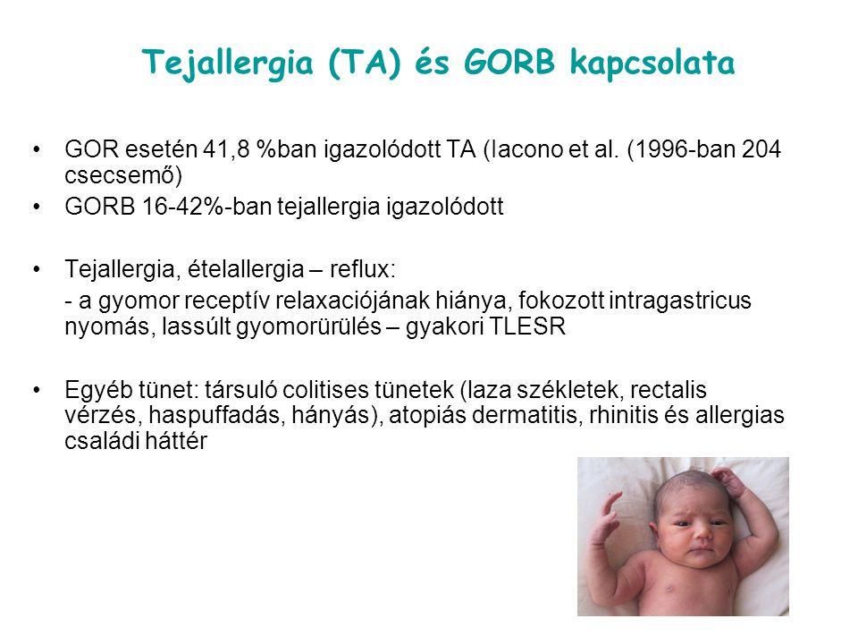 Tejallergia (TA) és GORB kapcsolata GOR esetén 41,8 %ban igazolódott TA (Iacono et al. (1996-ban 204 csecsemő) GORB 16-42%-ban tejallergia igazolódott