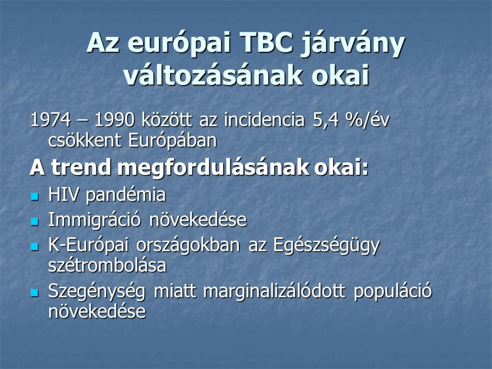 Az európai TBC járvány változásának okai 1974 – 1990 között az incidencia 5,4 %/év csökkent Európában A trend megfordulásának okai: HIV pandémia HIV p