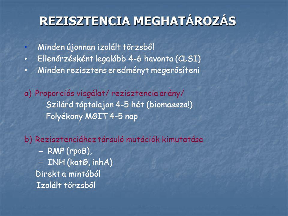 REZISZTENCIA MEGHAT Á ROZ Á S Minden újonnan izolált törzsből Ellenőrzésként legalább 4-6 havonta (CLSI) Minden rezisztens eredményt megerősíteni a)Pr