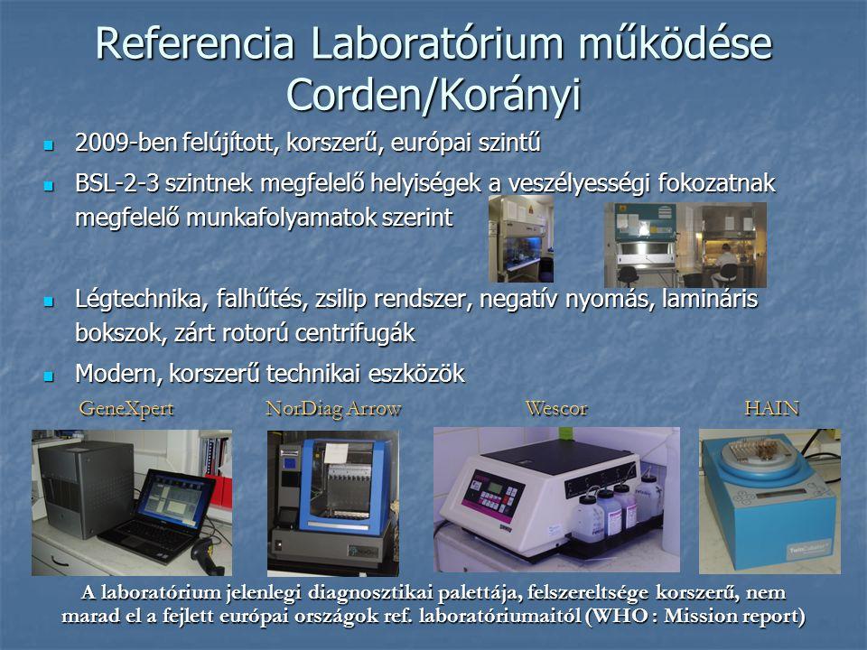 Referencia Laboratórium működése Corden/Korányi 2009-ben felújított, korszerű, európai szintű 2009-ben felújított, korszerű, európai szintű BSL-2-3 sz