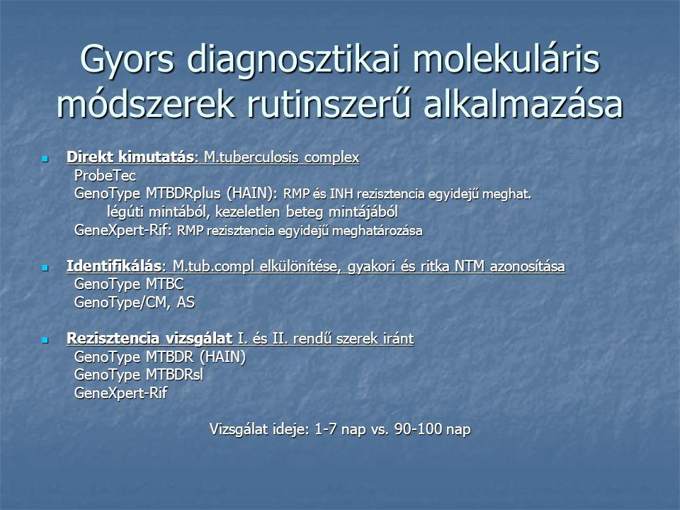 Gyors diagnosztikai molekuláris módszerek rutinszerű alkalmazása Direkt kimutatás: M.tuberculosis complex Direkt kimutatás: M.tuberculosis complex Pro