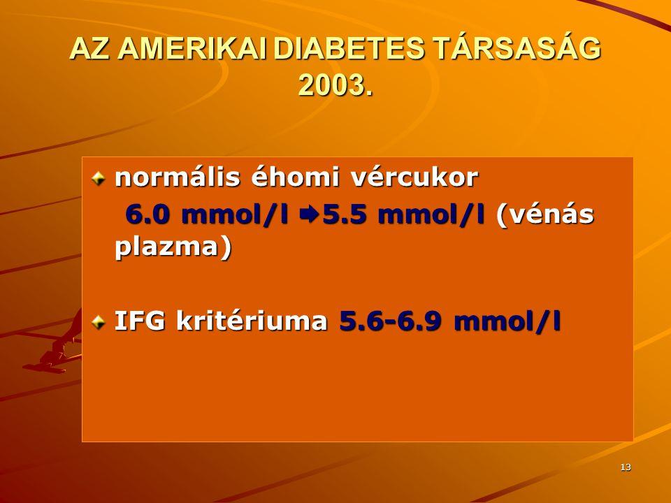 13 AZ AMERIKAI DIABETES TÁRSASÁG 2003. normális éhomi vércukor 6.0 mmol/l  5.5 mmol/l (vénás plazma) 6.0 mmol/l  5.5 mmol/l (vénás plazma) IFG krité