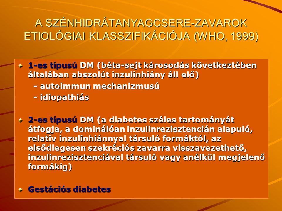 18 A SZÉNHIDRÁTANYAGCSERE-ZAVAROK ETIOLÓGIAI KLASSZIFIKÁCIÓJA (WHO, 1999) 1-es típusú DM (béta-sejt károsodás következtében általában abszolút inzulin