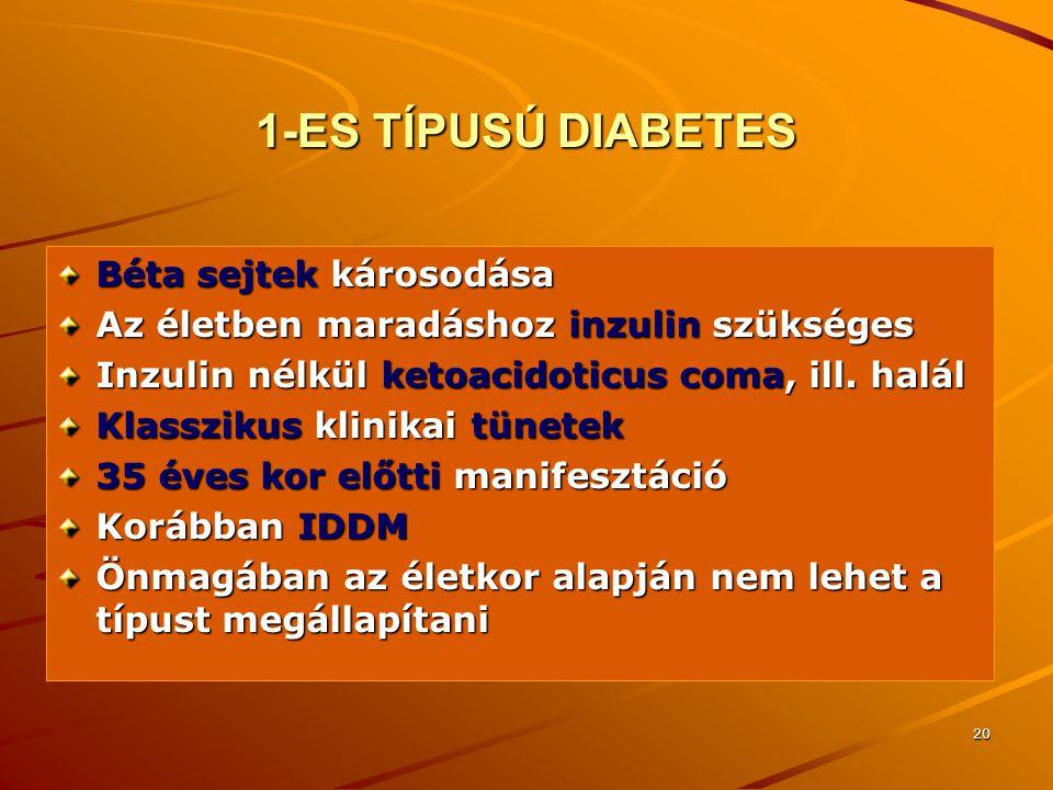 20 1-ES TÍPUSÚ DIABETES Béta sejtek károsodása Az életben maradáshoz inzulin szükséges Inzulin nélkül ketoacidoticus coma, ill. halál Klasszikus klini