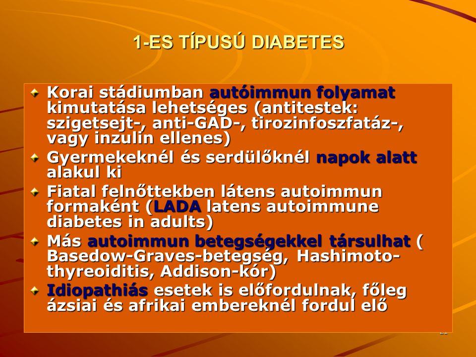 21 1-ES TÍPUSÚ DIABETES Korai stádiumban autóimmun folyamat kimutatása lehetséges (antitestek: szigetsejt-, anti-GAD-, tirozinfoszfatáz-, vagy inzulin