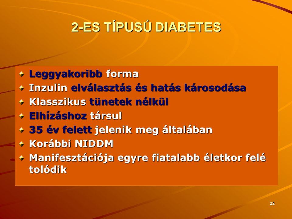 22 2-ES TÍPUSÚ DIABETES Leggyakoribb forma Inzulin elválasztás és hatás károsodása Klasszikus tünetek nélkül Elhízáshoz társul 35 év felett jelenik me
