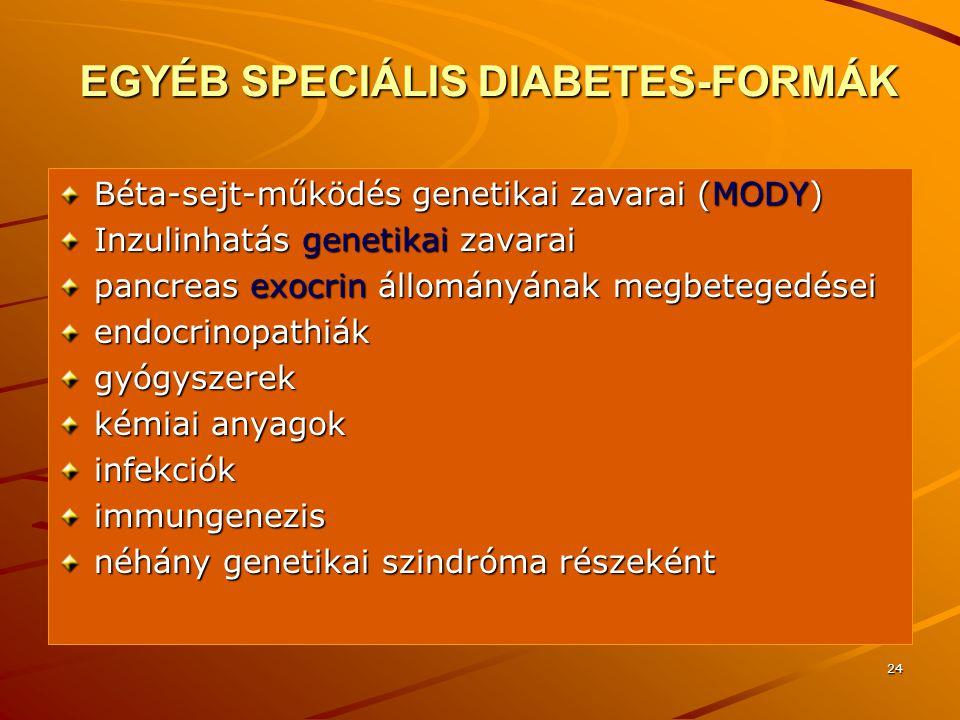 24 EGYÉB SPECIÁLIS DIABETES-FORMÁK Béta-sejt-működés genetikai zavarai (MODY) Inzulinhatás genetikai zavarai pancreas exocrin állományának megbetegedé