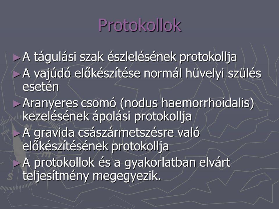 Protokollok ► A tágulási szak észlelésének protokollja ► A vajúdó előkészítése normál hüvelyi szülés esetén ► Aranyeres csomó (nodus haemorrhoidalis) kezelésének ápolási protokollja ► A gravida császármetszésre való előkészítésének protokollja ► A protokollok és a gyakorlatban elvárt teljesítmény megegyezik.