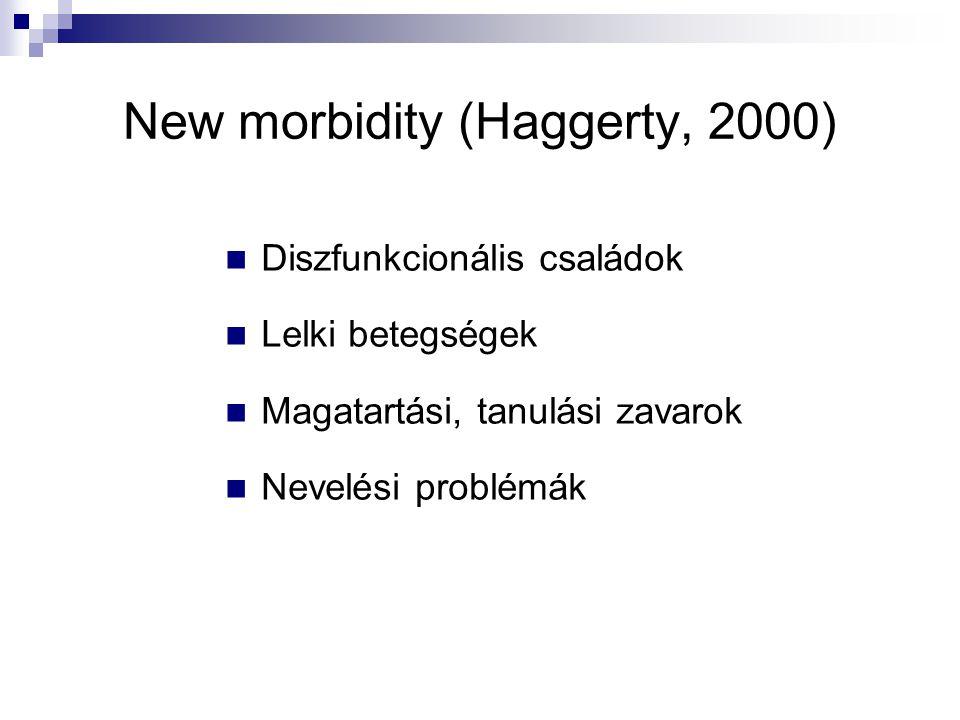 New morbidity (Haggerty, 2000) Diszfunkcionális családok Lelki betegségek Magatartási, tanulási zavarok Nevelési problémák