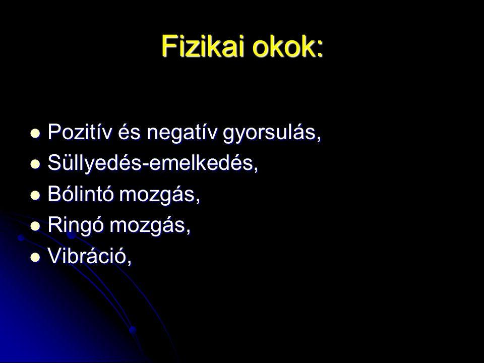 Fizikai okok: Pozitív és negatív gyorsulás, Pozitív és negatív gyorsulás, Süllyedés-emelkedés, Süllyedés-emelkedés, Bólintó mozgás, Bólintó mozgás, Ri