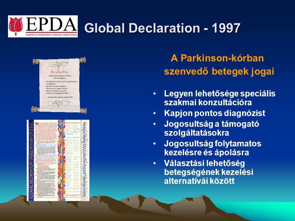 Global Declaration - 1997 Global Declaration - 1997 A Parkinson-kórban szenvedő betegek jogai Legyen lehetősége speciális szakmai konzultációra Kapjon