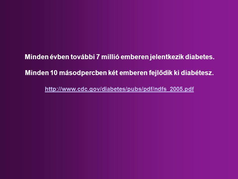 Minden évben további 7 millió emberen jelentkezik diabetes. Minden 10 másodpercben két emberen fejlődik ki diabétesz. http://www.cdc.gov/diabetes/pubs