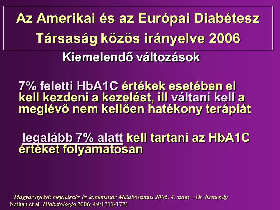 Az Amerikai és az Európai Diabétesz Társaság közös irányelve 2006 Kiemelendő változások 7% feletti HbA1C értékek esetében el kell kezdeni a kezelést,