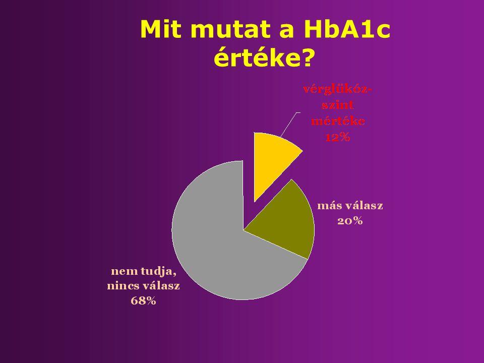 Mit mutat a HbA1c értéke?