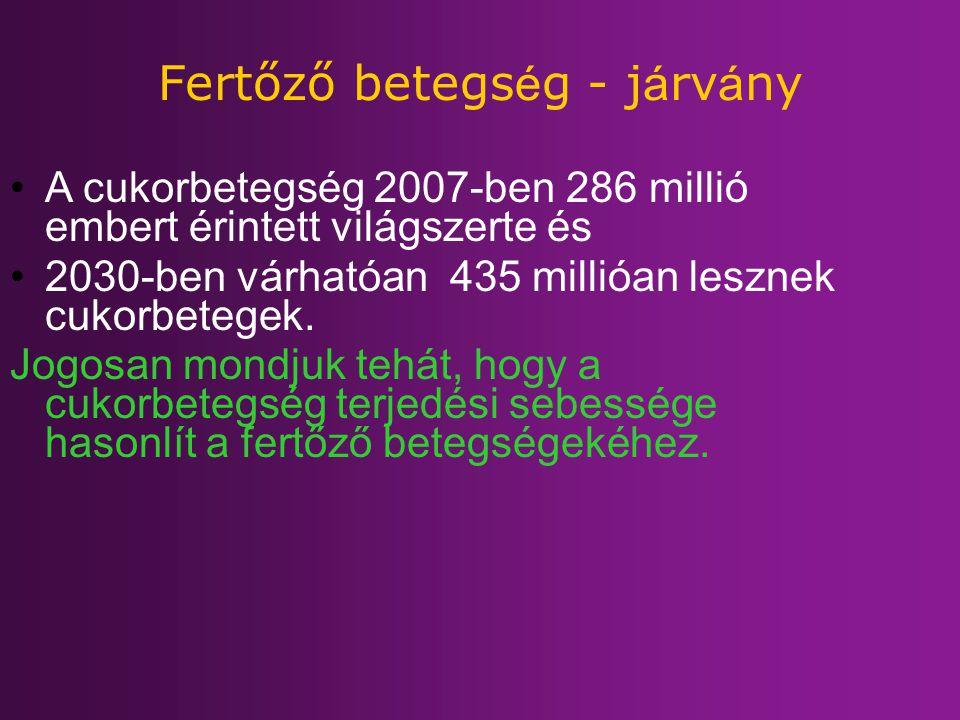 A magyarországi helyzet: RECAP - vizsgálat.