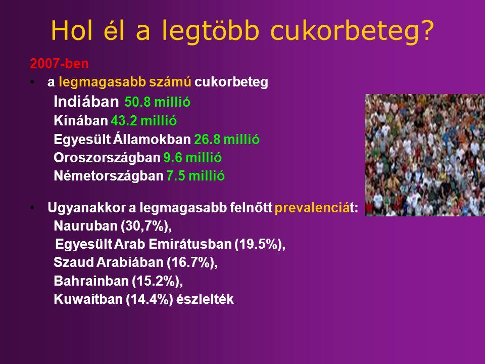 Hol é l a legt ö bb cukorbeteg? 2007-ben a legmagasabb számú cukorbeteg Indiában 50.8 millió Kínában 43.2 millió Egyesült Államokban 26.8 millió Orosz