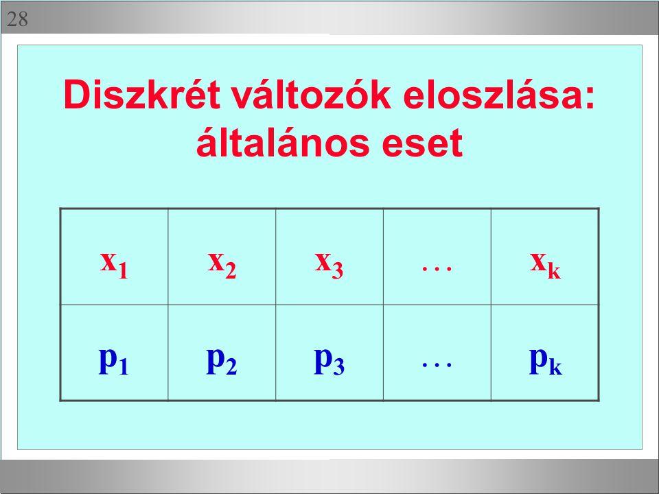 28 Diszkrét változók eloszlása: általános eset x1x1 x2x2 x3x3 …xkxk p1p1 p2p2 p3p3 …pkpk