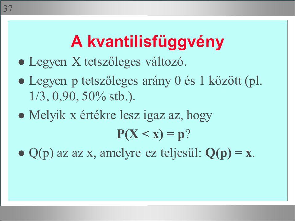 37 A kvantilisfüggvény l Legyen X tetszőleges változó.